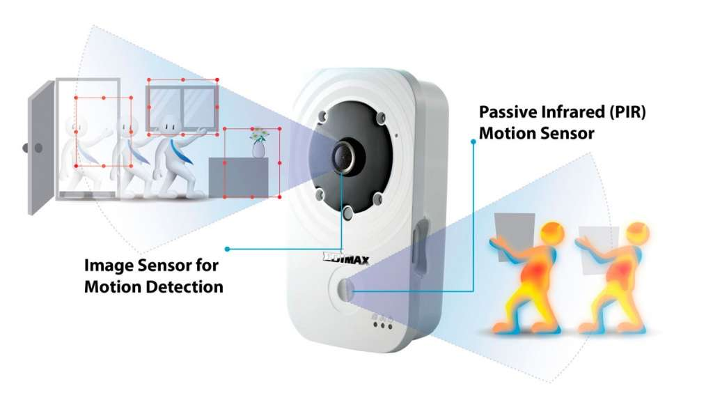 IC-3140W_PIR_motion-detection.jpg