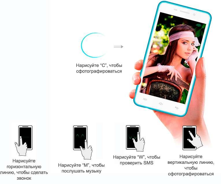 smart_gestures.jpg